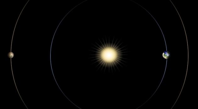 20061020_solarconjunction